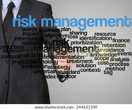 word cloud related to risk management written by businessman