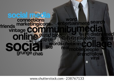 word cloud related to social media written by businessman