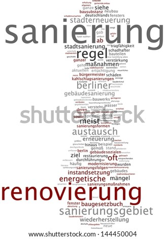 Word cloud -  renovation