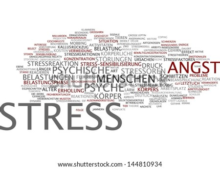 Word cloud -  stress