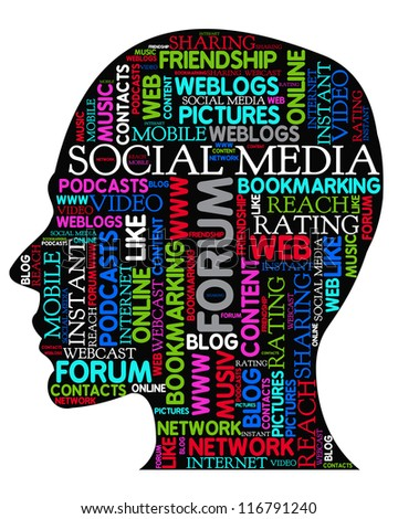 Word cloud, tag cloud text business concept. Head silhouette with the words on the topic of social networking. Word collage. - stock photo
