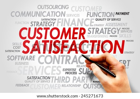Word Cloud with Customer Satisfaction related tags, business concept