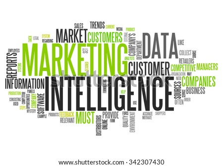 Word Cloud with Marketing Intelligence related tags