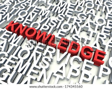 Word Knowledge in red, salient among other related keywords concept in white. 3d render illustration.
