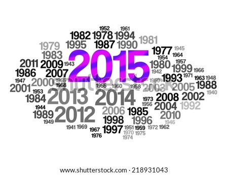 Wordcloud of 2015 and previous years