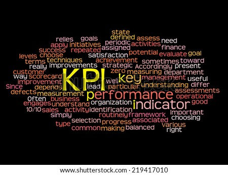 Wordcloud of KPI, Key Performance Indicator
