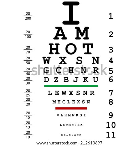 Words I am hot with optical eye test use by doctors