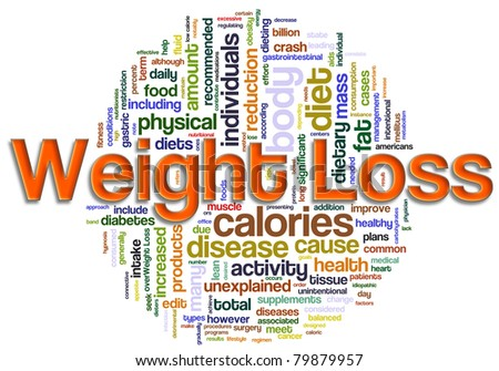 words in the wordcloud related to weight loss concept