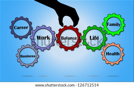 Work and Life Balance illustration using Gears for each key aspects of life and work - career, business and family and health - stock photo