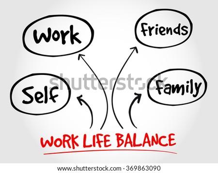 Work Life Balance mind map process concept - stock photo