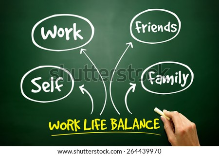 Work Life Balance mind map process concept on blackboard - stock photo