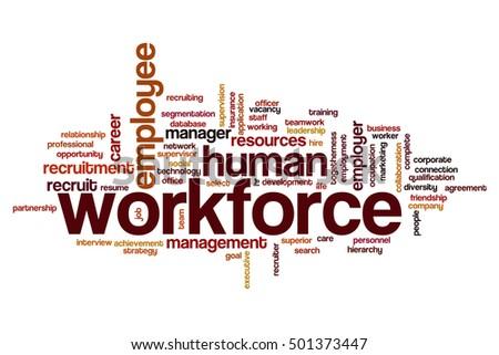 workforce management essay