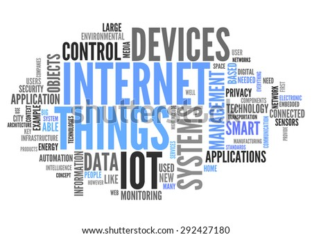 World Cloud with Internet Of Things related tags