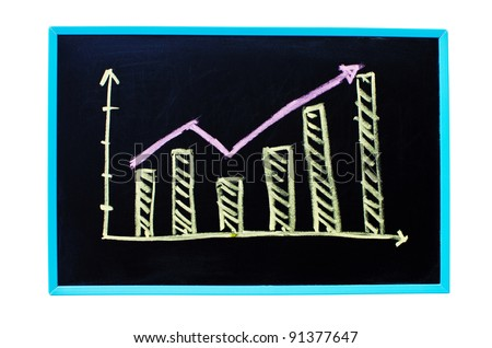 Written business chart on blackboard.
