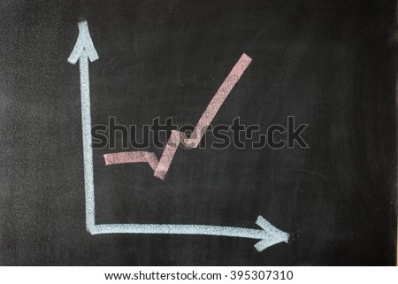 XXXL Bar Graph on black board