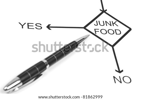 Yes or No to choose Junk Food - stock photo