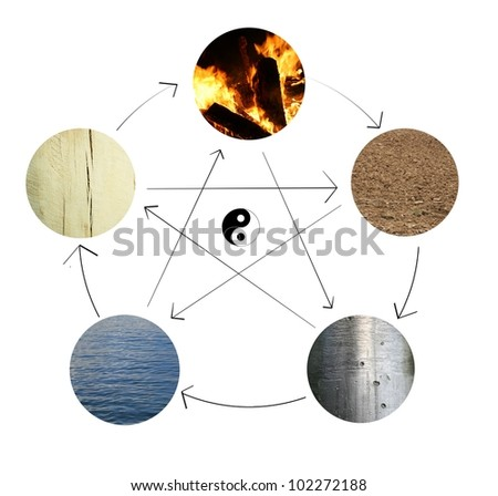 yin yang and the five elements - stock photo