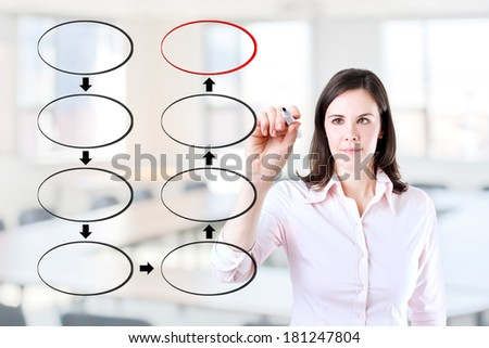 Young business woman drawing blank eight stage strategy flowchart. Office background. - stock photo