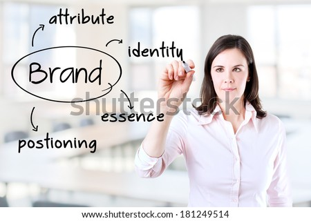 Young business woman writing brand concept. Office background.