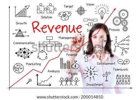 Young business woman writing increased revenue graph with process of vision - teamwork - plan - investment - management - research - development - strategy -marketing. Isolated on white.   - stock photo