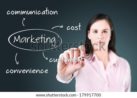 Young business woman writing marketing concept - customer, cost, convenience, communication.