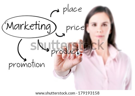 Young business woman writing marketing concept - product, price, place, promotion.