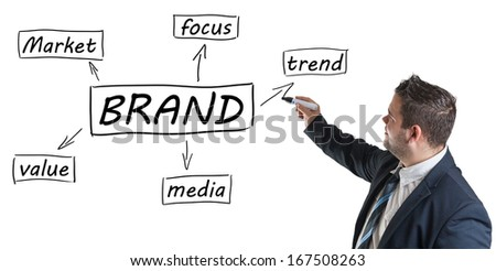 Young businessman drawing Brand process information concept on whiteboard.