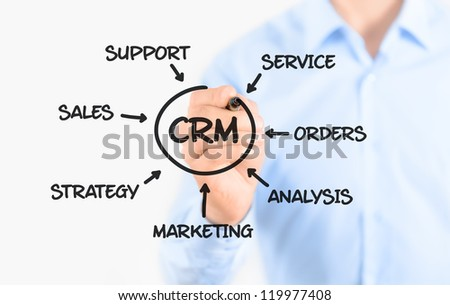 Young businessman drawing customer relationship management process concept. Isolated on white. - stock photo