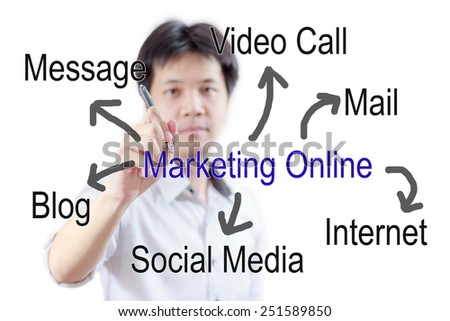 "Young businessman drawing ""Marketing Online"" method isolated on white."
