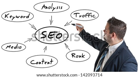 Young businessman drawing SEO process information concept. Isolated on white. - stock photo