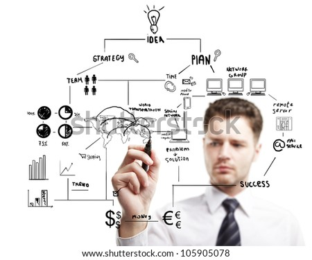 young businessman drawing  strategic planning - stock photo