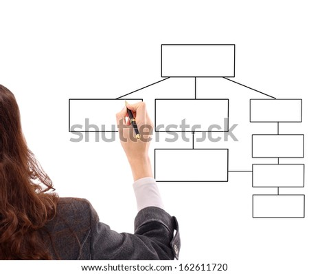 Young businesswoman drawing a diagram isolated on white background