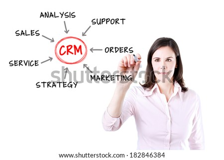 Young businesswoman drawing customer relationship management process concept. Office background. - stock photo