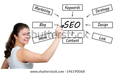 Young businesswoman drawing SEO process information concept on whiteboard.  - stock photo