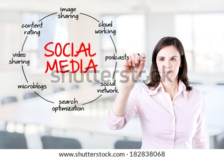 Young businesswoman drawing social media diagram concept. Office background.