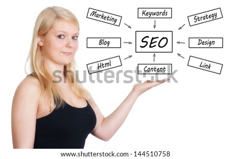 Young businesswoman introduce SEO process information concept on whiteboard. - stock photo