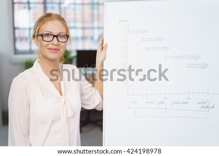 Young businesswoman wearing glasses giving a presentation at work in the office standing alongside a flip chart smiling at the camera - stock photo
