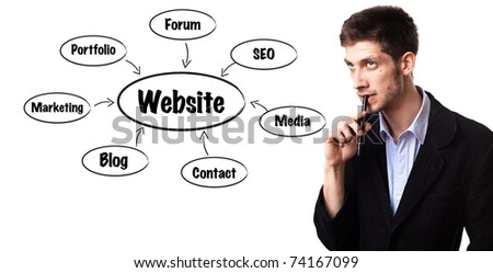 Young man analysing website structure schema on the whiteboard - stock photo