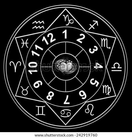 Zodiac sign - stock photo