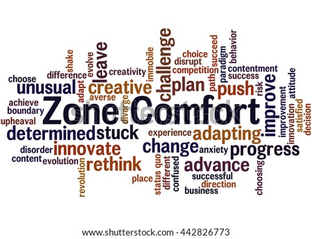 Zone Comfort, word cloud concept on white background.