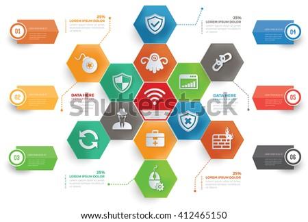Anti virus,computer concept info graphic design,vector - stock vector