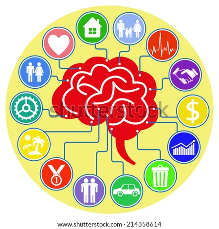 Brain and mind. The human brain is surrounded by thoughts. - stock vector