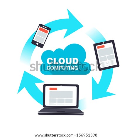 Cloud computing, responsive web design  - stock vector