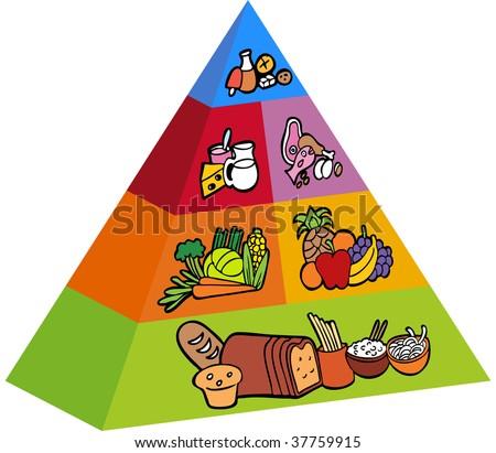 3d food pyramid items - stock vector