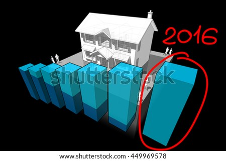 3d illustration of a classic colonial house with rising bar chart and hand drawn note 2016 over last bar - stock vector