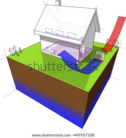 3d illustration of a detached house with ground floor heating and radiators and air source heat pump as source of energy