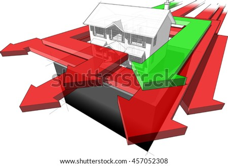 3d illustration of diagram of a classic colonial house and many arrows speeding around the house in an abstract business diagram with one green arrow and the rest are red arrows - stock vector