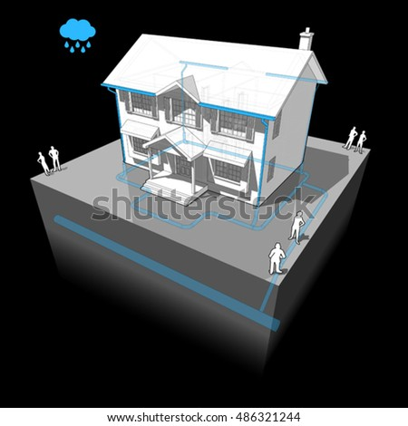 3d illustration of diagram of a classic colonial house with system of storm water sewer