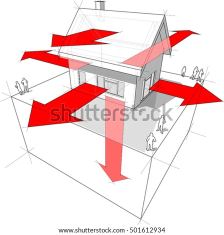 3d illustration of Diagram of a detached house showing the ways where the heat is being lost through the construction