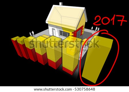 3d illustration of diagram of a detached house with additional wall and roof insulation and hand drawn note 2017 over last diagram bar